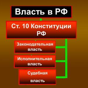 Органы власти Милютинской